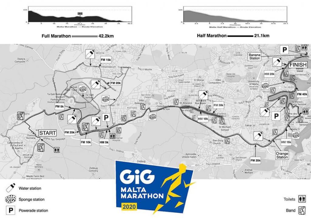 percorso maratona malta